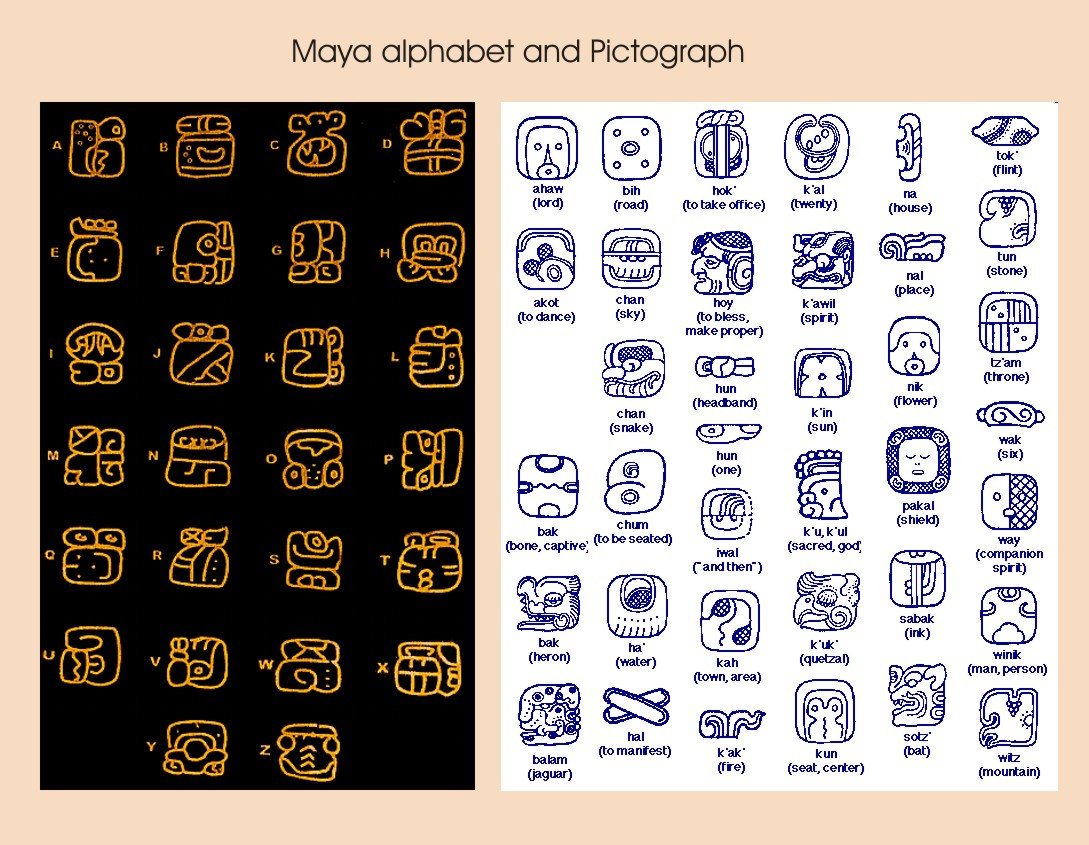 mayan writing and language awareness